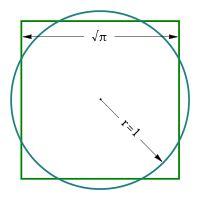 ~ quadrature du cercle ~