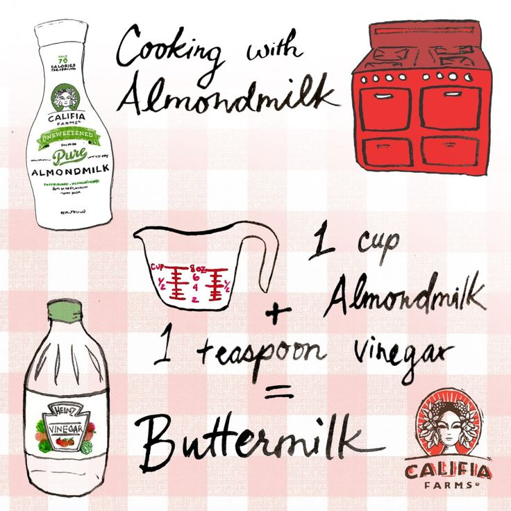 Calling all bakers! Come learn about subbing Almondmilk for buttermilk, evaporated milk and other tricks