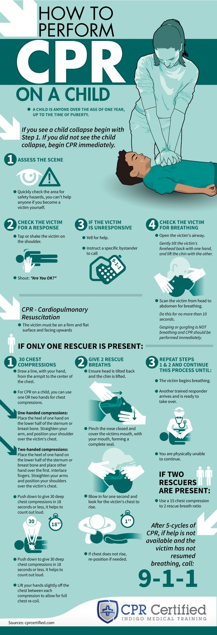 How to Perform CPR on a Child - hope I never have to use it