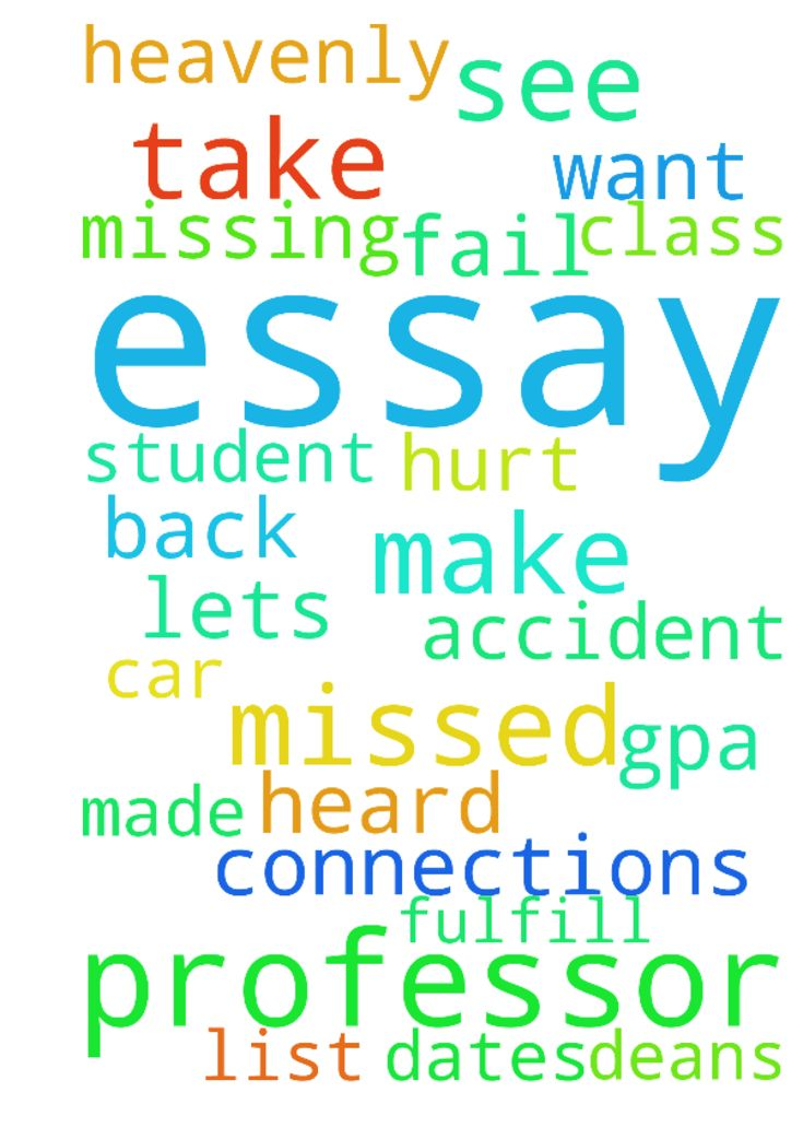 prayer with my coach essay Thesis statements the thesis statement also, don't clutter your thesis with expressions such as in my opinion or in this essay i'll argue prayer in the.
