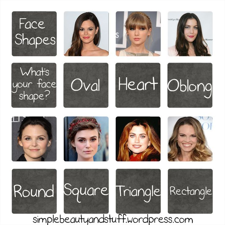 Astounding 1000 Images About Face Shapes On Pinterest Oblong Face Shape Short Hairstyles Gunalazisus