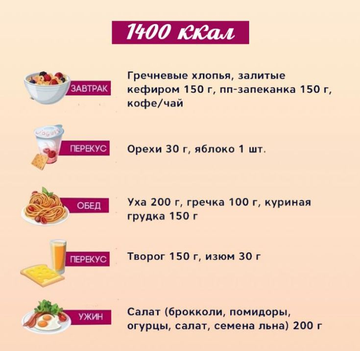 Меню на 1400 калорий