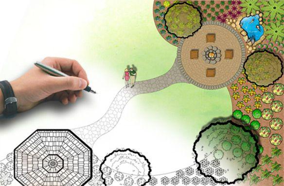 Great Free landscape design software read more on http://bjxszp.com/landscaping-design/free-landscape-design-software/