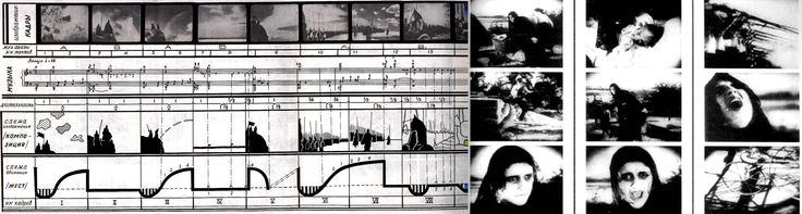 https://lauraminca.wordpress.com/category/film //  Sergei Eisenstein [Montage Theory] 'Alexander Nevsky' + 'Battleship Potemkin' The concept of montage is defined by the action of fragmenting reality and then reassembling it under the principle of a conflictive order. By juxtaposing two contrasting, disjointed elements a new meaning is created, something that transcends them both and the reality from which they arise.