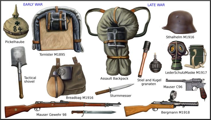 Technical reference table Generally speaking russian army fought the great war without any kind of helmets, except a little quantitative of French Adrian helmets that were given to the elite troops...