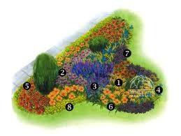 27 Best Garden Plans Images On Pinterest Flower