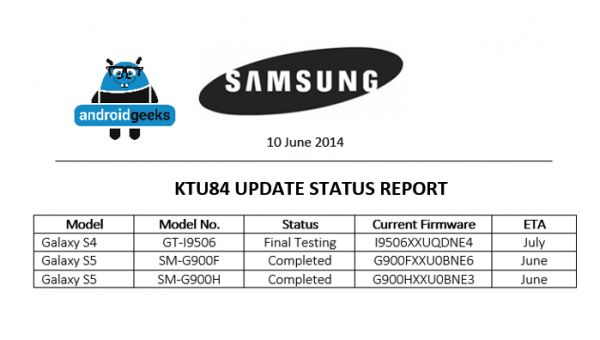 Samsung Galaxy S5 To Get Android 4.4.3 This Month? http://www.goandroid.co.in/?p=38462 #android #samsung #kitkat #galaxys5 #galaxys4 #android443