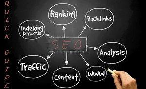 Inbound Marketing Services NZ