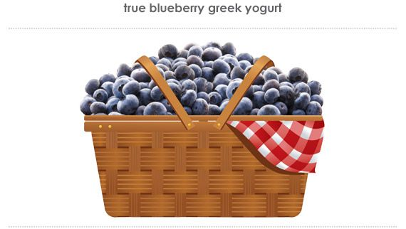 true blueberry greek yogurt