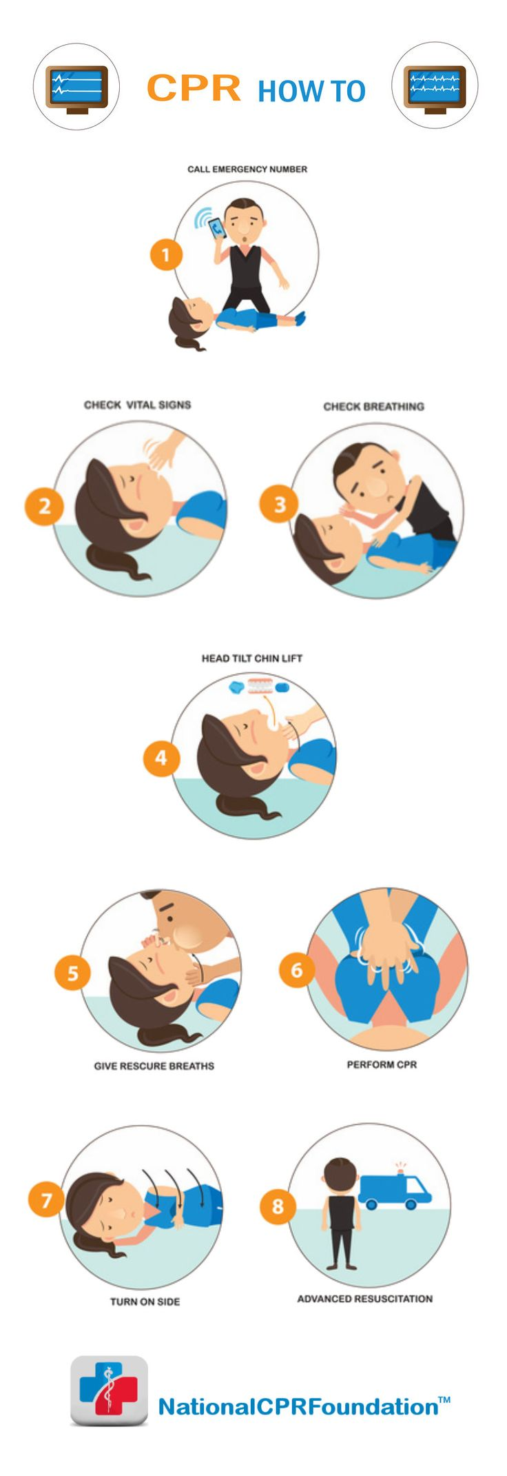 Learn the steps for proper CPR training