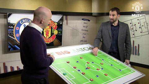 Video: Big Match Tactics - Chelsea vs United - Official @manutd website