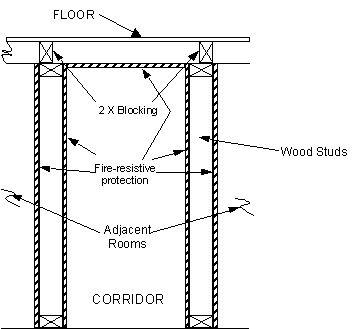 International Existing Building Code 2009 (IEBC 2009)