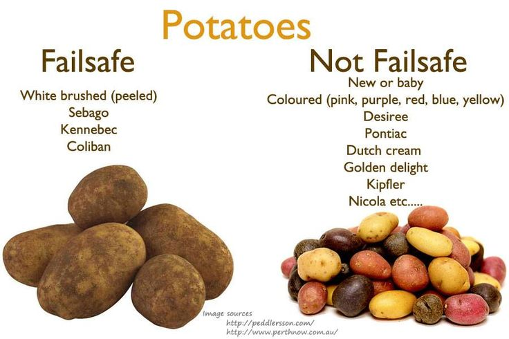 Fresh fruit and veg - Food Intolerance Network
