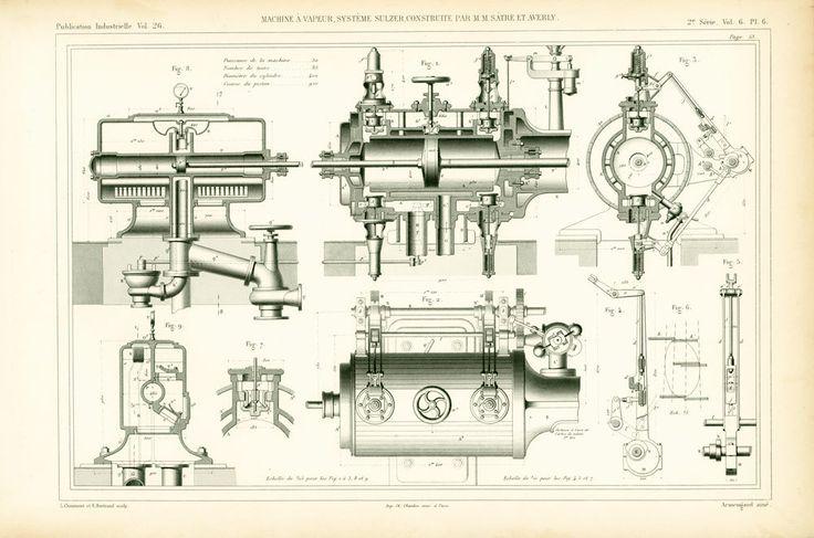 1880 Machine à vapeur Gravure Ancienne Brevet Publication Industrielle Technique. Armengaud. Paris. de la boutique sofrenchvintage sur Etsy