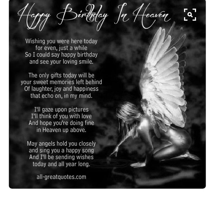 2018 Happy Birthday In Heaven Images Happy Birthday In
