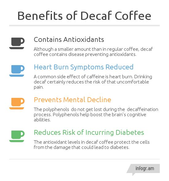 Benefits of Decaf Coffee