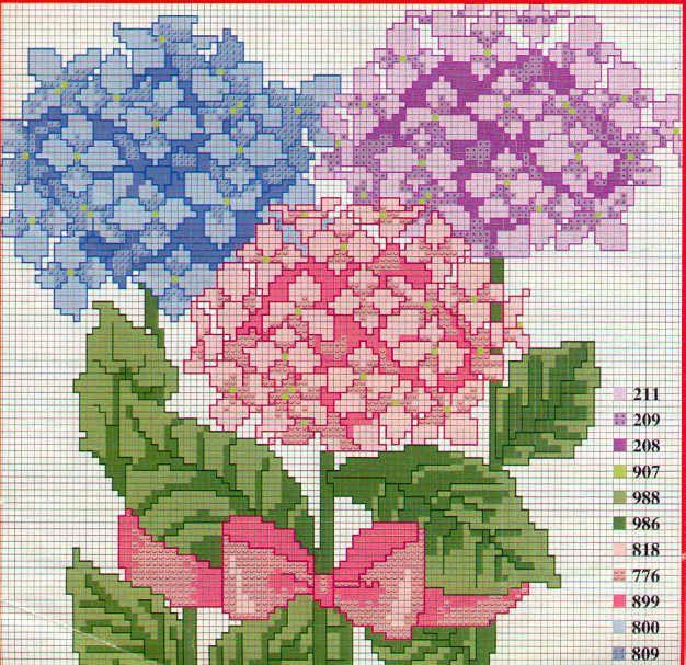 Resultado de imagen de cross stitch free patterns roses