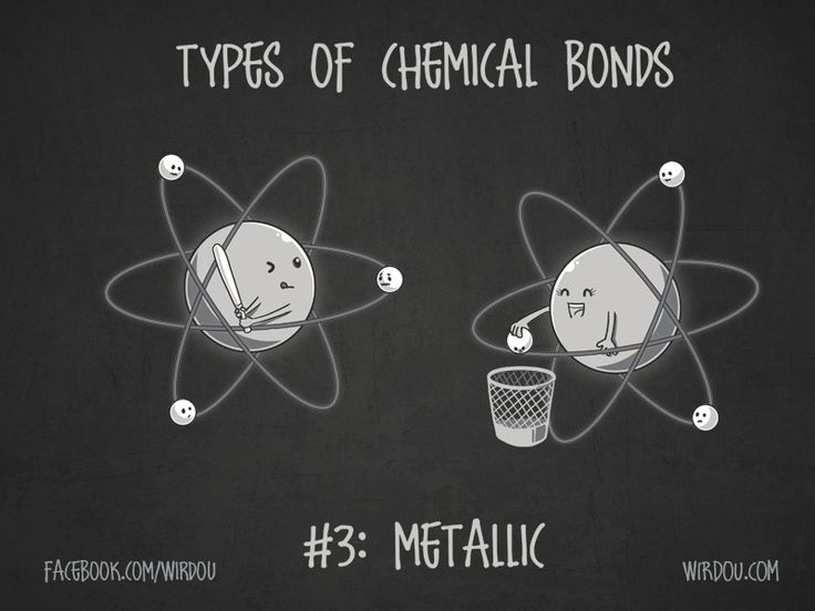 "Metallic bond is the reaction between molecules within metals called alkali reactive force. It is the sharing of a sea of delocalised electrons amongst a lattice of positive ions, where the electrons act as a ""glue"" giving the substance a definite structure."