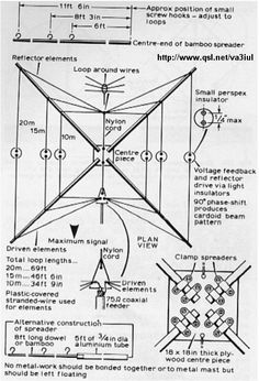Wire_Antennas_for_Ham_Radio                                                                                                                                                      More