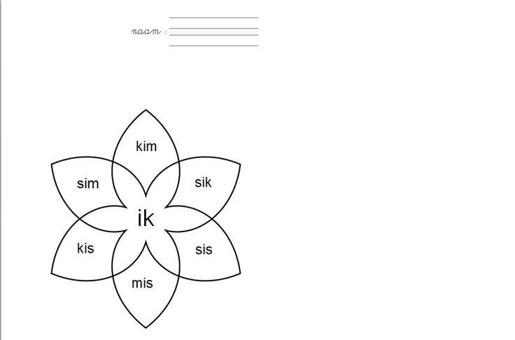 Maak het woordje met je klikklakboekje, daarna mag je het kleuren op je blad. Kim-versie Kern Start IK