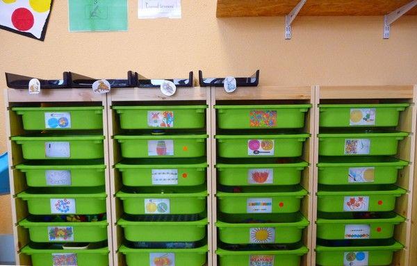 ateliers autonomes chez Magali: tribune libre - école petite section