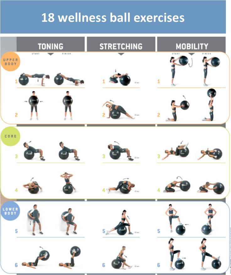 Stability Ball Upper Body Workout: 34 Best Images About Exercise IS Medicine On Pinterest