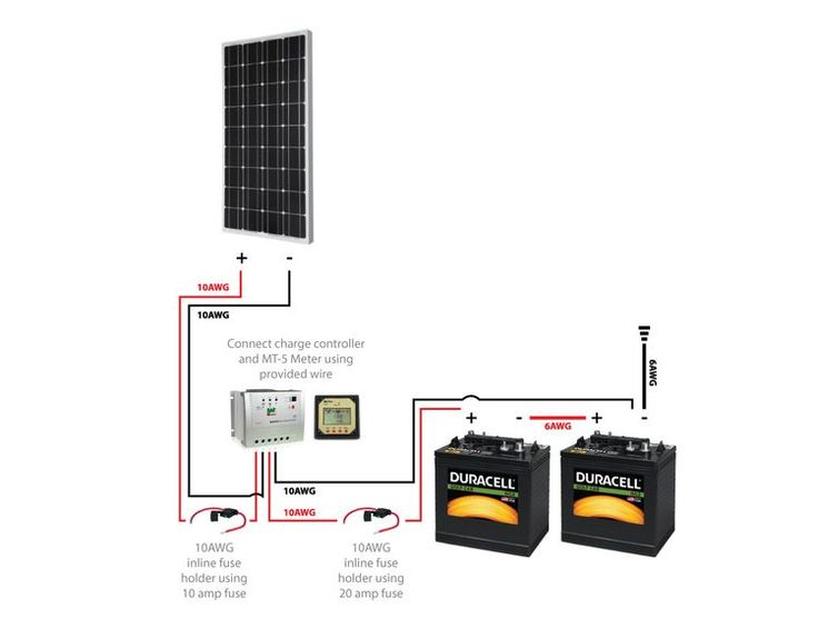 Wiring diagram of solar panel connected to battery bank