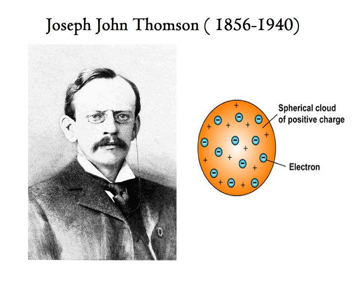 biography of j j thomson A cathode ray tube, similar to that used by j j thomson the air in the tube is pumped out to create a vacuum electrons are produced at the cathode by a high.