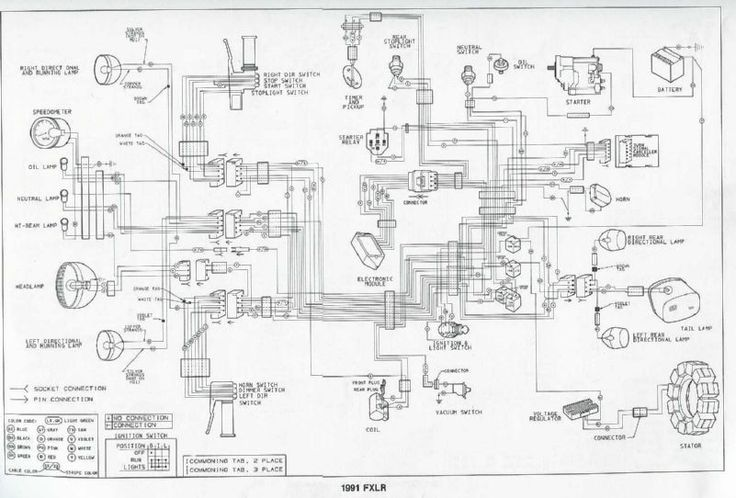 South African House Wiring Diagram