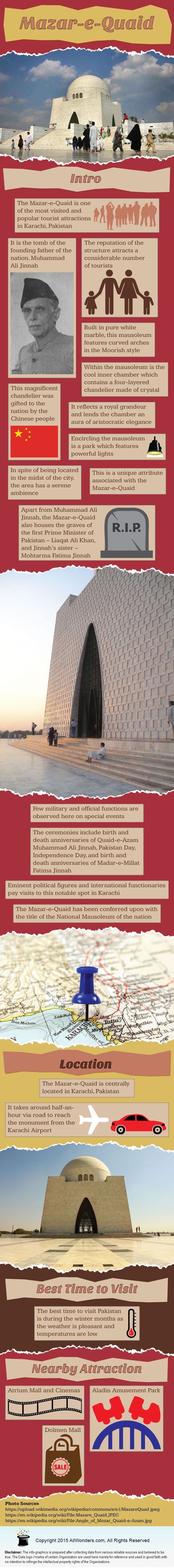 Mazar-e-Quaid Infographic showing facts and information about Mazar-e-Quaid in Pakistan. Know about its Location, Best time to visit, nearby attractions and more.