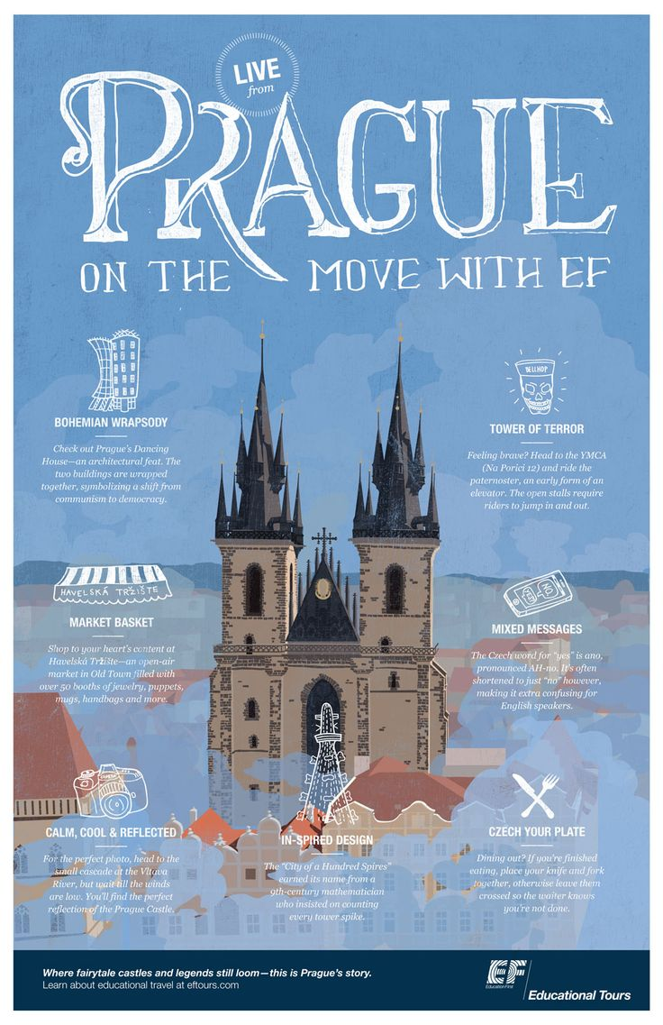 Discover Prague, the City of a Hundred Spires! Click the link to see more http://eftri.ps/1Ldma8z | #Prague #travel #infographic