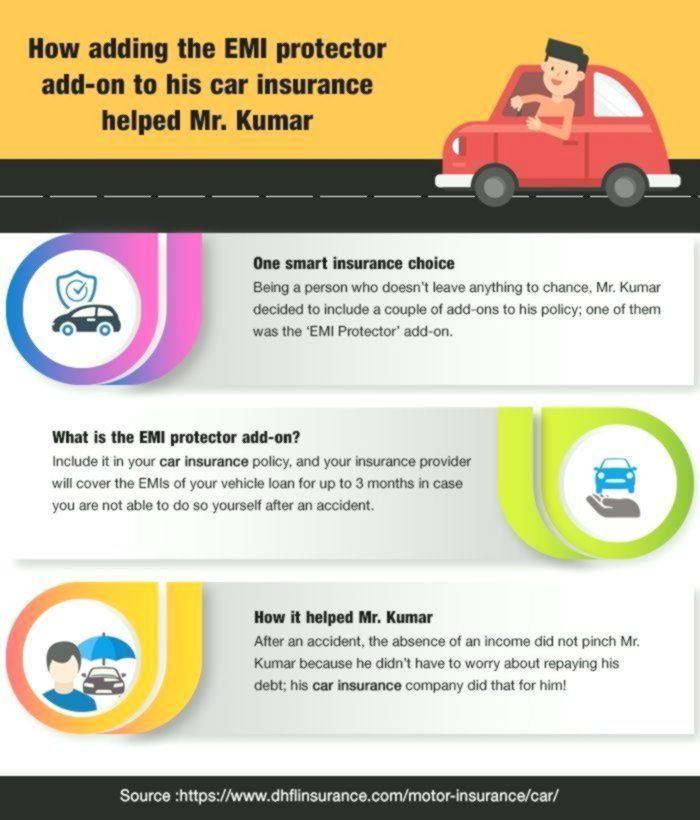 Insurance Quotes General This Year We 39 Ve Made It A Goal To Explore All The W Explore General Car Insurance Online Car Insurance Renew Car Insurance