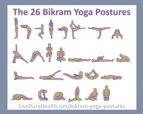 Die Besten 25 Yoga Posen Diagramm Ideen Auf Pinterest