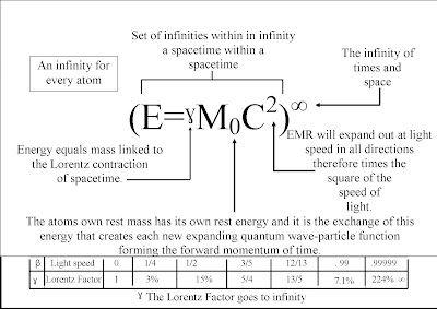 physics theroretical physics physics equations quantum maths quantum ...