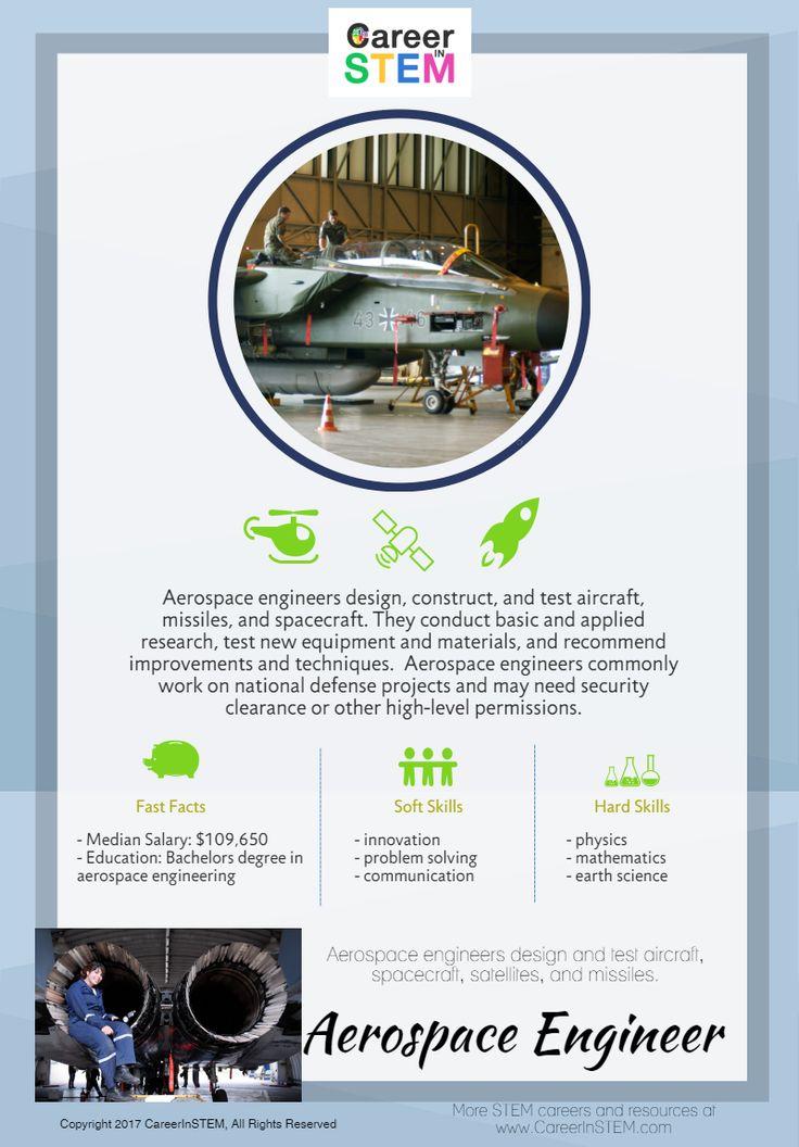 Aerospace engineering infographic
