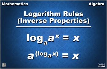 Logarithms homework help prime numbers