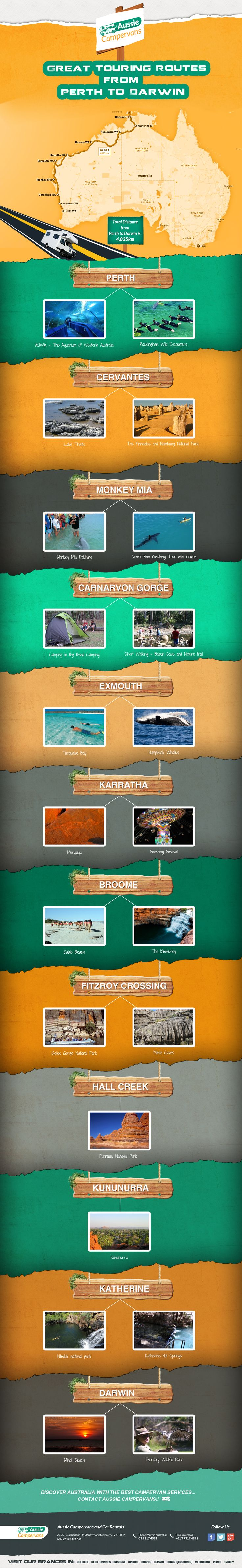 Great Touring Routes from Perth to Darwin #infographic #Travel #Tour