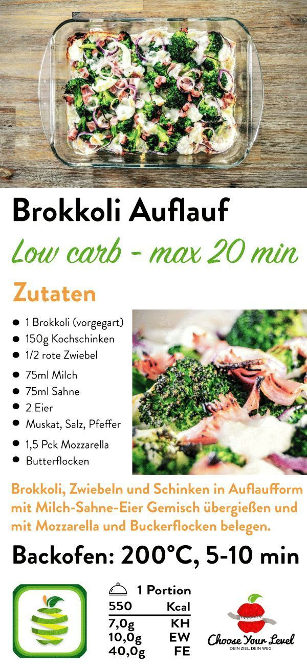Low Carb Auflauf Brokkoli - Choose Your Level™