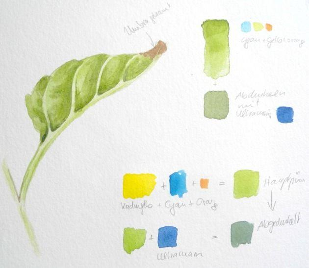 25 einzigartige farben mischen ideen auf pinterest mischfarben mischen von farben und farben. Black Bedroom Furniture Sets. Home Design Ideas