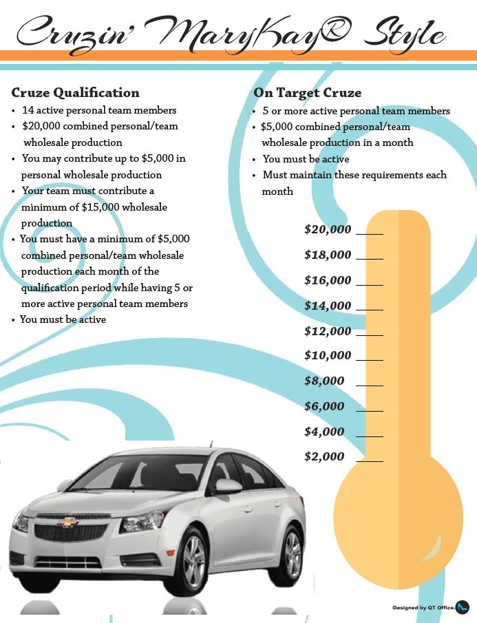 Mary Kay® Car Tracking Sheet for Chevy Cruze  http://www.blog.qtoffice.com/mary-kay-car-tracking-sheet-cruze/  Where I am heading!