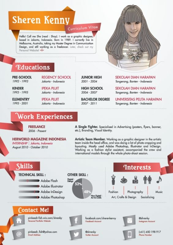 27 best CV creativi images on Pinterest Resume design, Creative - curriculum vitae