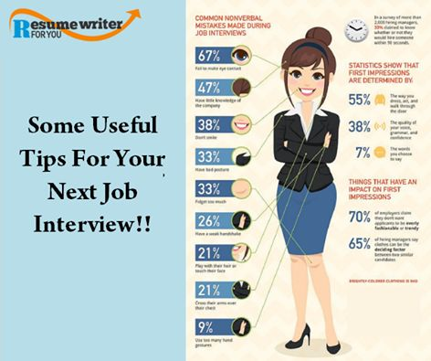 116 best Interview Tips images on Pinterest - interviewing tips