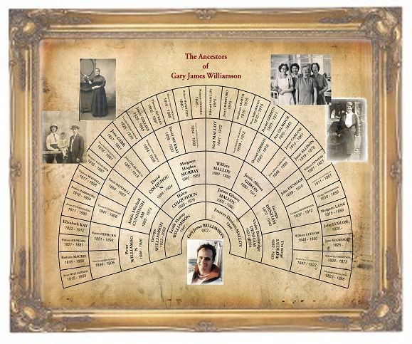 11 best Costigan genealogy images on Pinterest Family tree chart - how to make a family tree book