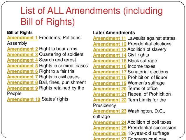 what are all the amendments of the constitution