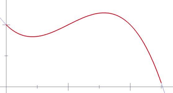Segundo Teorema Fundamental do Cálculo  Cada retângulo, por virtude do teorema do valor médio, descreve uma aproximação da seção da curva traçada.Note também que as larguras dos retângulos podem diferir. O que temos de fazer é aproximar a largura da curva com os n retângulos.