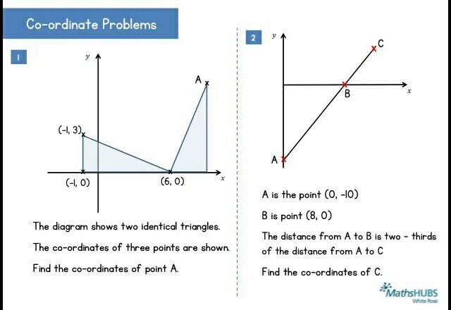 Pin By Matt Coleman On Maths Mastery