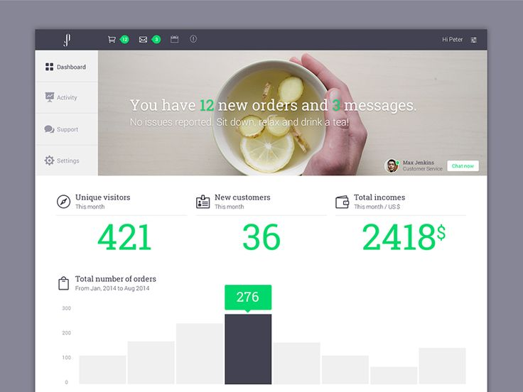 e-commerce Dashboard by Pascal Ferrère