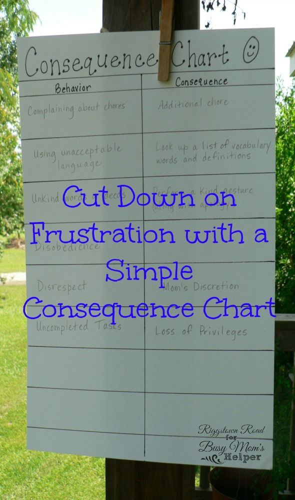 Consequence Chart for Moms and Kids by Riggstown Road for Busy Mom's Helper