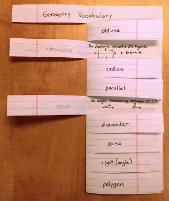 The best flashcard slash notes system for vocabulary. Easier with a sheet of paper and without the traditional index cards