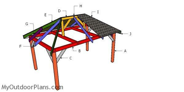 10 16 Gazebo Hip Roof Plans Rectangular Gazebo Gazebo Plans Gazebo Roof